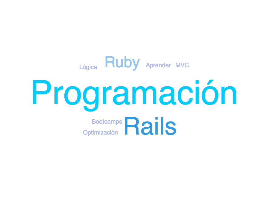 nube de tags en rails